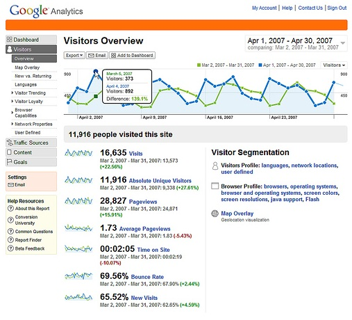 how to find new visitors in google analytics