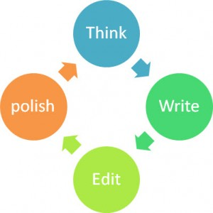 proofreading_editing